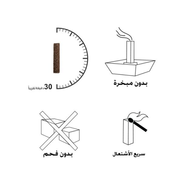 Refill Box – Abeer Smart Oud – 10 Sticks 2